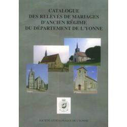 Catalogue des lieux-dits